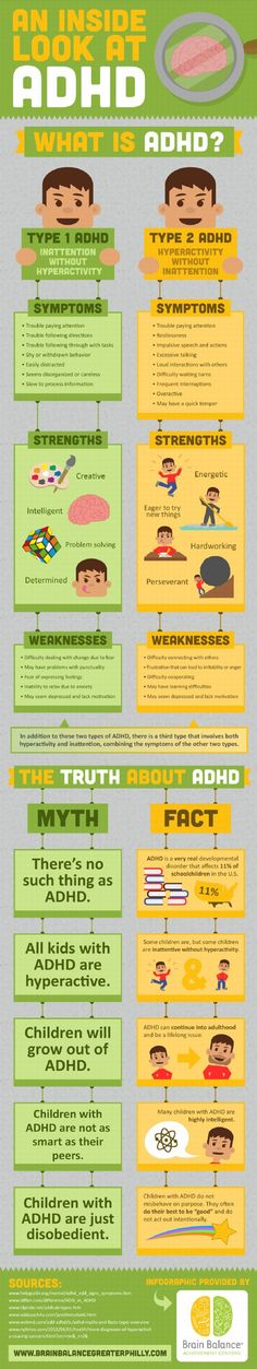 "Infographic asks—and answers—""What is ADHD?"""