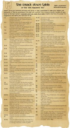 the_new_smack_down_table_by_pandabarbear-d8kui7c.jpg (2483×4561)