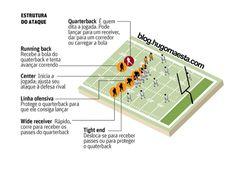 Futebol americano no Corinthians