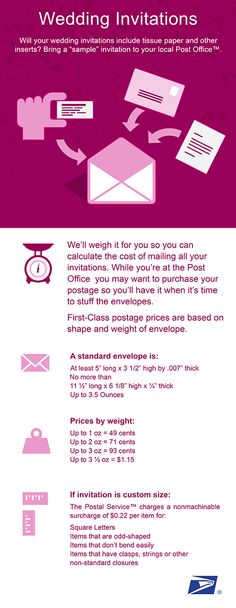Your local Post Office, now available on your phone #USPS #mobile - Formal Invitation Letters