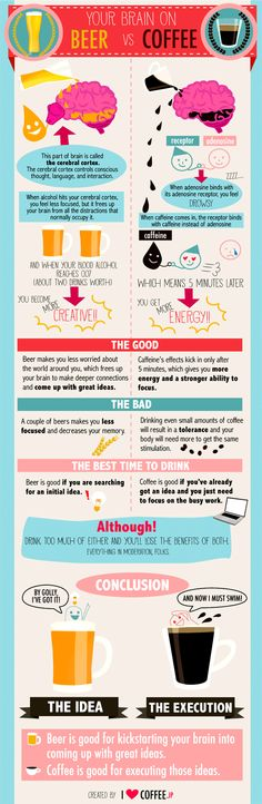 #Infographic which shows you the benefits and shortfalls of drinking both coffee and beer | everything in #moderation!