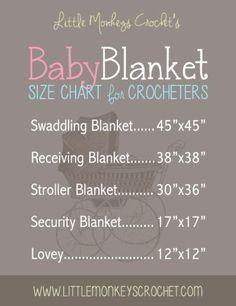 Baby Blanket Size Chart   Little Monkeys Crochet