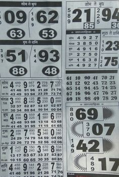 A guide to buying less, shopping better and transforming your look in the process Lucky Numbers For Lottery, Lotto Numbers, Lottery Result Today, Lottery Results, Powerpoint Presentation Themes, Lottery Tips, Lotto Lottery, Number Chart, Number Code