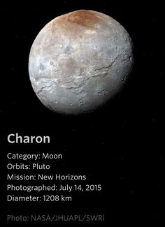 Charon - a Pluto Moon Astronomy Facts, Planetary Science, Space And Astronomy, Solar System Planets, Our Solar System, Sistema Solar, Moon Orbit, Planets And Moons, Dwarf Planet