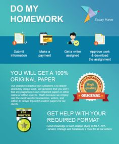 best website to purchase a custom thesis 3 days 16 pages confidentiality