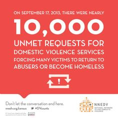 On one day, victims made 9,641 requests for services that could not be met due to lack of funding & resources.   Learn more at nnedv.org/census.