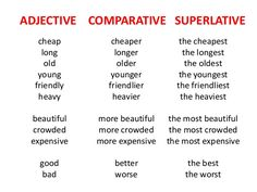 ADJECTIVE COMPARATIVE SUPERLATIVE   cheap        cheaper          the cheapest    long         longer           the longes...