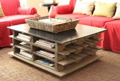 Pallet Coffee Table Ideas | The Best Wood Furniture