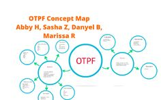 OTPF Concept Map Educational Theories, Phlebotomy, Thinking Skills, Occupational Therapy, Study, Concept, Map, How To Plan, Posters