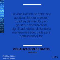 La visualización de