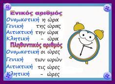 Κλίση θηλυκών ουσιαστικών σε -α,η ώρα Greek Language, Language Arts, Happy Kids, Grammar, Education, Learning, School, Happy Children, Training