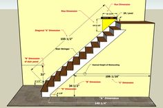Wainscoting America Staircase Measurements picture to determine the Wainscoting Height