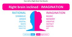 My Results: 【Left brain (43%) : Right brain (57%)】(Right brain inclined · IMAGINATION)