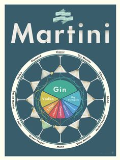 Pop Chart Lab — The Marvelous Mixology of Martinis