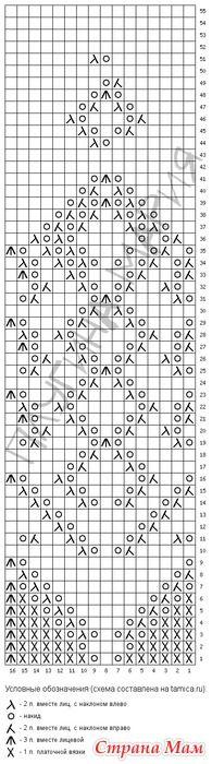 Вот схема в которой нужна помощь Я понимаю что это круговое вязание, а значит кромочных петель не будет. Все ряды указаны по порядку с1-51 то есть четные и не четные.