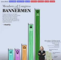 Check out this new money-in-politics data viz from a fan at Visually! View the full interactive series here: http://visual.ly/vizbox/congress-bannermen-v1-2/