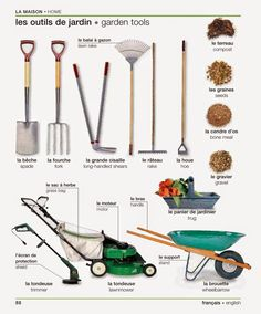 Tools vocab english vocabulary pinterest forum for Gardening tools vocabulary