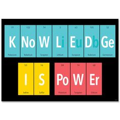Knowledge is power. Chemistry Classroom, Teaching Chemistry, Periodic Table Words, Math Classroom Decorations, Middle School Classroom, High School, Science Room, Science Words, Chemistry Lessons