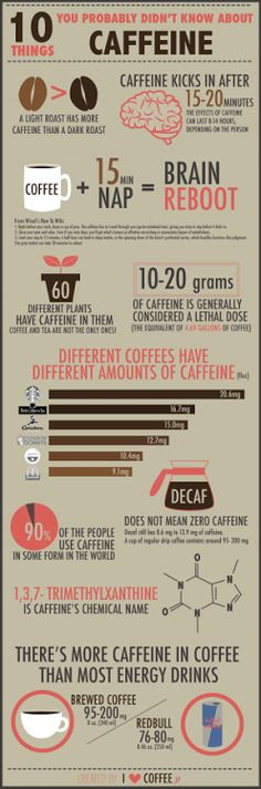 10 Things You Didn't Know About #Caffeine #coffee