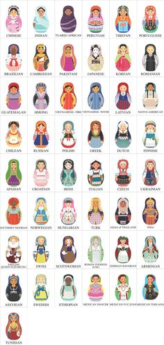 Russian Dolls - National Dress - inspiration Idea for the Ancestor lesson: Shape and line lesson. Talk about organic and geometric shapes, foreground, middleground and background. Overlapping dolls with templates....foreground, mid, background, etc. Put scene in background, hills, etc