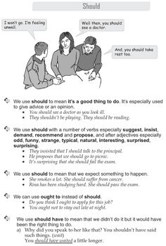 Grade 9 Grammar Lesson 26 Should (1)