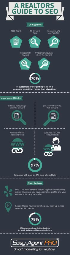 [INFOGRAPHIC] A Realtor's Guide to SEO — RESAAS Blog