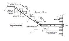 La construcción de las escaleras se debe a que hay que salvar niveles entre las distintas plantas. Hay varias formas de construirlas, ...