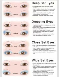Eye makeup application guide for Younique mineral pigments.  https://www.youniqueproducts.com/HelenCossey