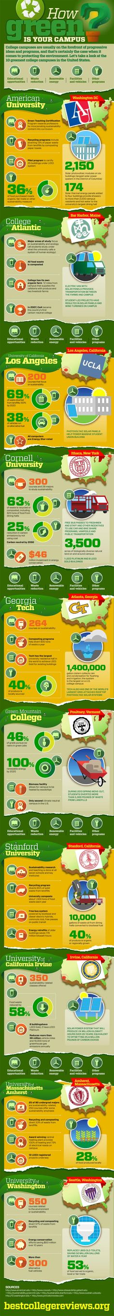 #INFOgraphic > 10 Greenest Campuses in US: Quite self-explanatory, on this graphic you will find 10 of the most revolutionary campuses across the US that have embraced green practices and technologies as for waste reduction, facilities, renewable energy etc.  under #AmericanUniversities, #Campus, #Composting, #Ecology, #GreenEnergy, #RenewableEnergy, #SolarEnergy, #Sustainability, #WasteManagement category