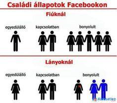 Családi állapotok a facebookon