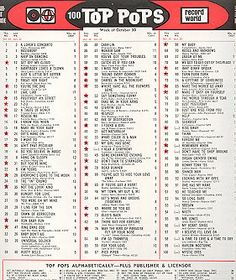 Record World Top Pops  (10-23-65)