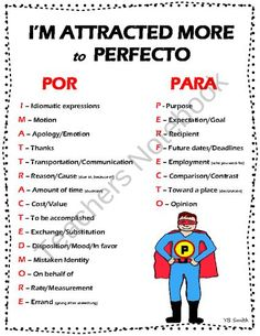 Spanish Por and Para Difference Notes from Spanish the easy way! on TeachersNotebook.com (4 pages) - Finally an easy way to keep Por and Para straight! Let the students SEE the difference with pictures! This is a concise study tool for students listing all of the major reasons for using Por and Para with accomanying pictures and example sentences.