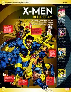 X-Men Team Rosters