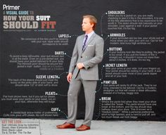 How your suit should fit!