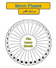 Pin By Tj Homeschooling On Islamic Studies Bulletin Board Display Calendar Wall Calendar