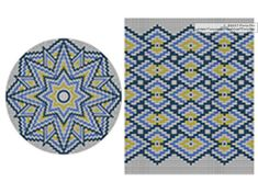 PATTERN: Kaleidoscope Set of Wayuu Mochila Patterns