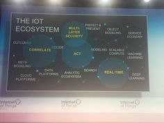 IoT Gurus ‏@iotgurus: Great picture of the #IoT Ecosystem by @Jack_Domme @iotworldnews #iotworld16