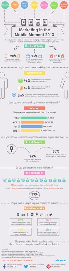 How Users Interact with #MobileMarketing Campaigns