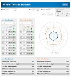 Park Tool Wheel Tension Balance Web App