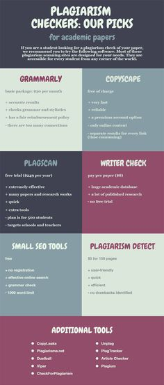 Plagiarism checkers   Smart.Study Blog #Plagiarism #StudentResources #StudyTips #plagiarismtool College Essay, College Life, Academic Writing, Essay Writing, 500 Word Essay, Plagiarism Checker, Grammar Check, Ethical Issues, Learning