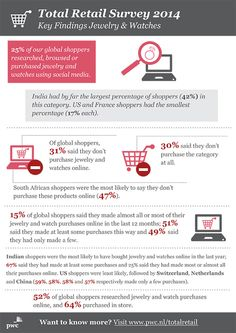PwC infographic: Total Retail Survey 2014 - Key Findings Jewelry & Watches
