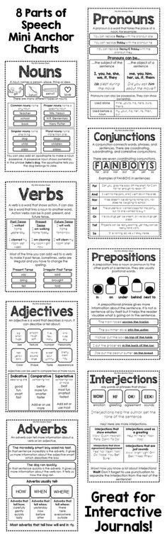 Get 8 mini anchor charts to help teach your students about the 8 parts of speech. These mini anchor charts are a great addition to any student journal.
