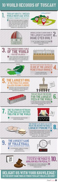 10 World Records of Tuscany, Italy. We have put together some quirky, fun facts about Tuscany.