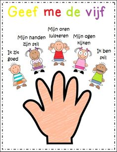 """Give Me Five"" sign would serve as one of my classroom rules on how to behave when either myself or others are talking. This poster would be hung as reminder on to act when I say, ""Give me five. Classroom Behavior, Future Classroom, Classroom Expectations, Class Expectations, Give Me Five, Classroom Organisation, Classroom Ideas, Preschool Classroom Rules, Behaviour Management"