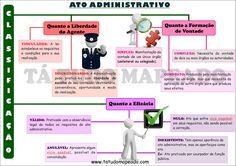 classificação do ato administrativo 2