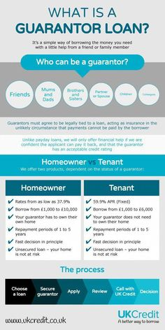 5 Sample Loan Agreement Letter Between Friends Purchase Agreement Group Other In 2019