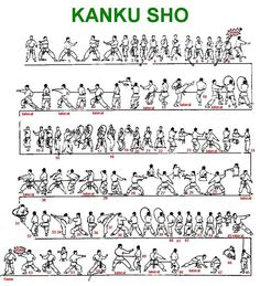 Kata Kanku Sho