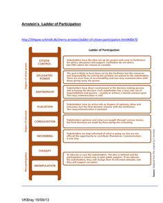 arnsteins-ladder-of-participation.jpg (2250×2794)