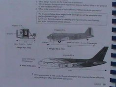 The diagrams below show stages in the development of airplane since the first powered flight in 1903.  The diagrams illustrate the the three stage in the