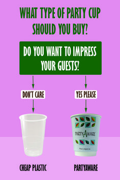 Do you want to impress your guests?  Don't care - cheap plastic.  Yes please - PartyAware. Republic Of Ireland, The Republic, Compost Bags, Us Cup, Plastic Packaging, What Type, No Plastic, Party Cups, Environmental Issues